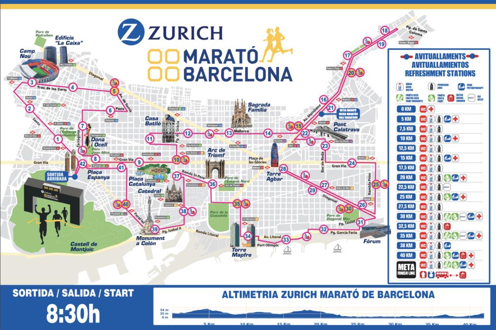 Parcours du Marathon de Barcelone